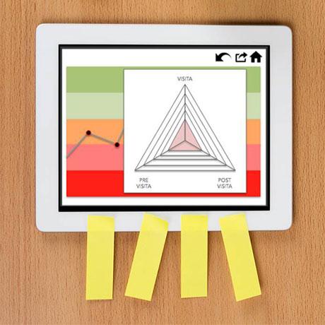 assessment-tool